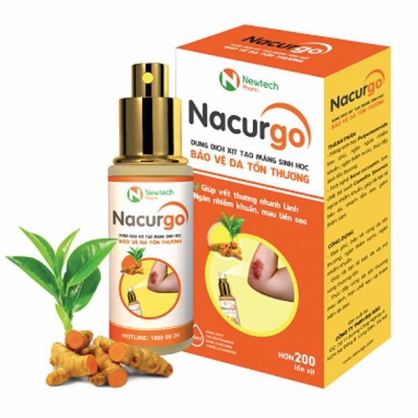 nacurgo gel có tốt không