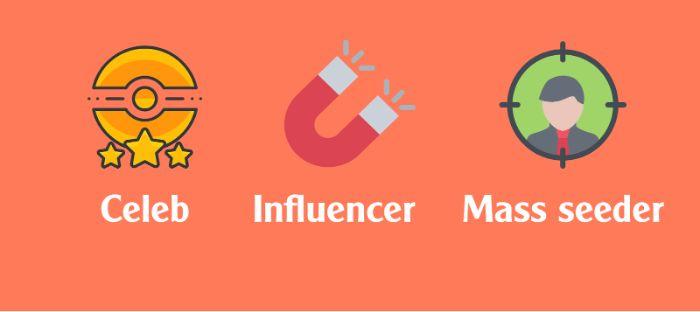 Celebrity, Influencer và Mass Seeder là ba dạng của Kol