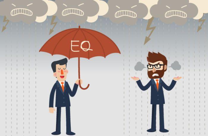 Yếu tố quan trọng cấu thành chỉ số EQ