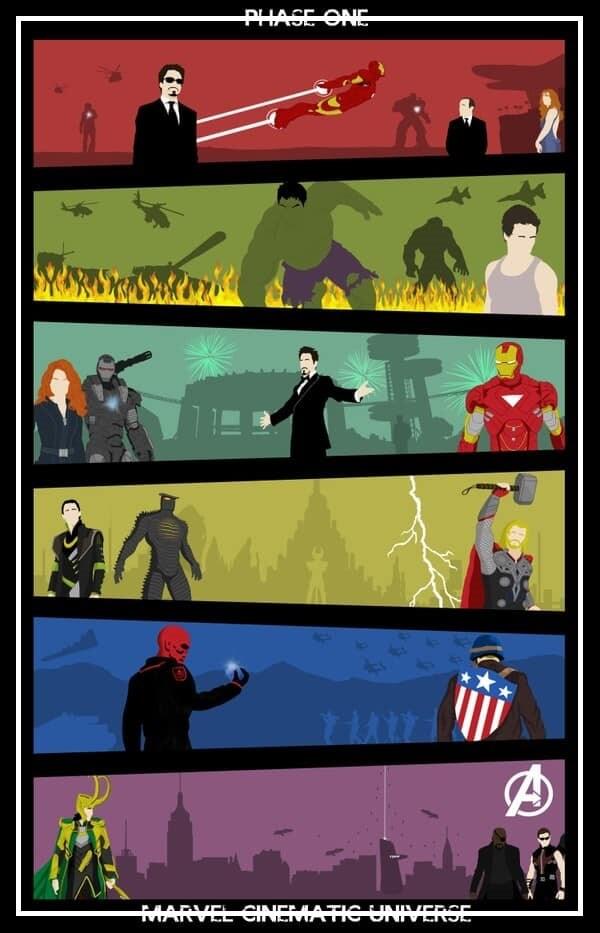 thứ tự xem phim marvel